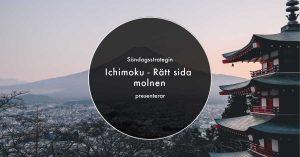 Läs mer om artikeln Ichimoku – Rätt sida molnen